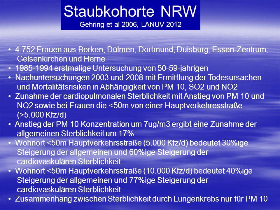 Staubkohorte NRW Gehring et al 2006, LANUV 2012. 4.752 Frauen aus Borken, Dülmen, Dortmund, Duisburg, Essen-Zentrum,