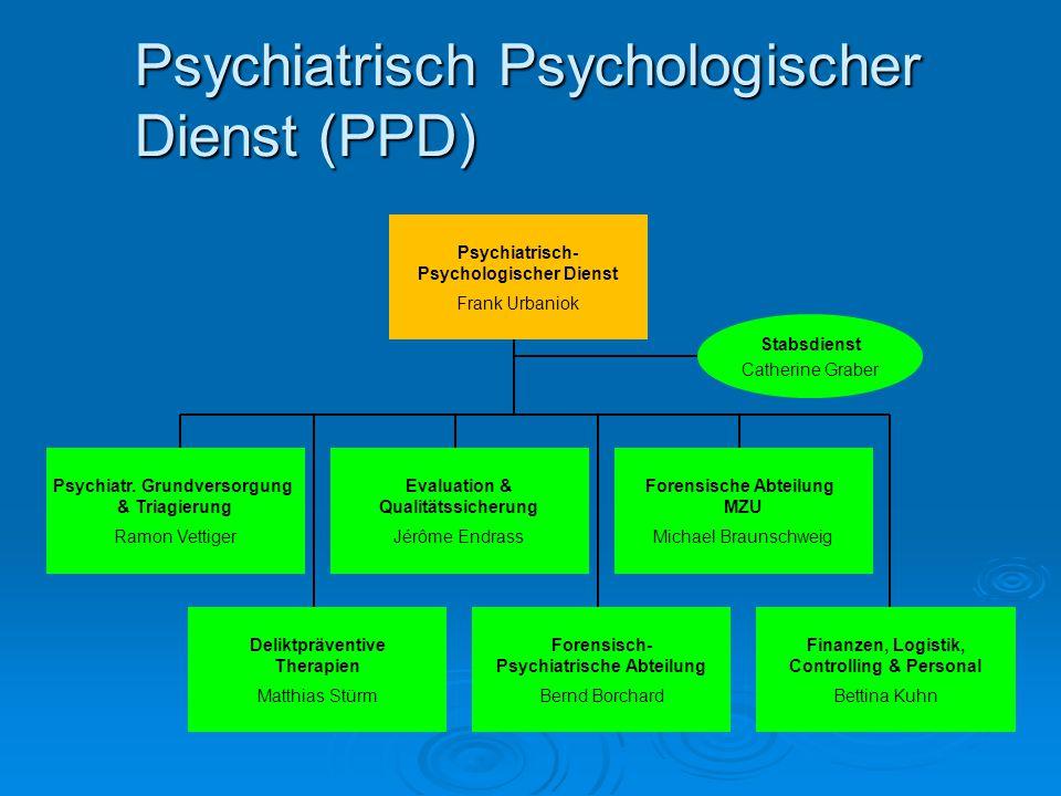 Psychiatrisch Psychologischer Dienst (PPD)