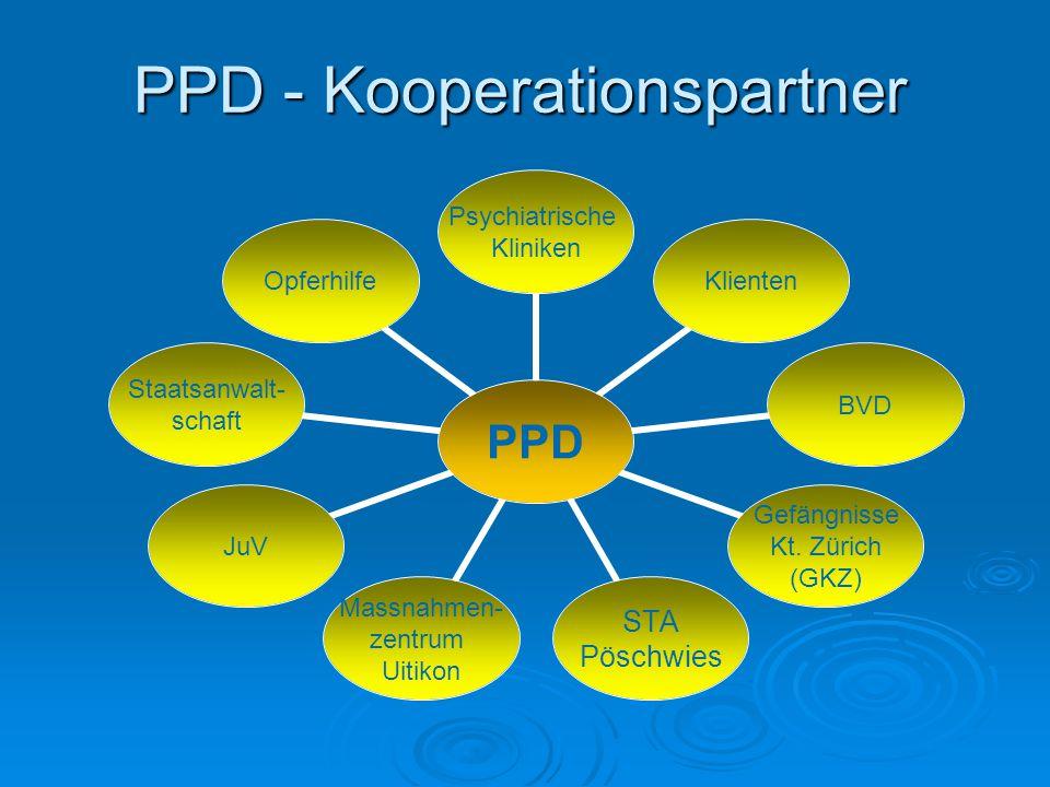 PPD - Kooperationspartner