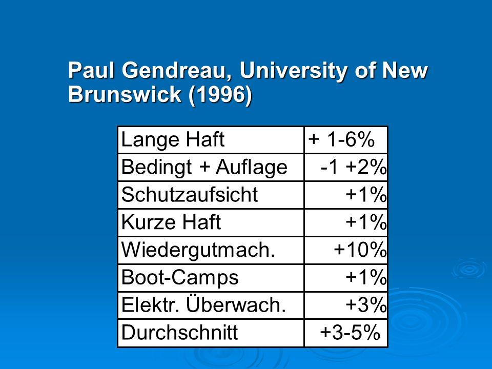 Paul Gendreau, University of New Brunswick (1996)