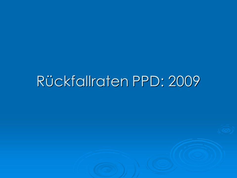 Rückfallraten PPD: 2009