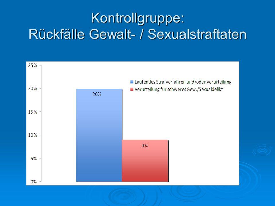 Kontrollgruppe: Rückfälle Gewalt- / Sexualstraftaten