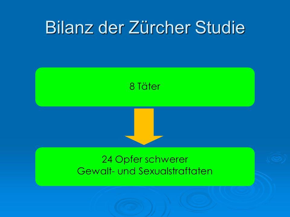 Bilanz der Zürcher Studie