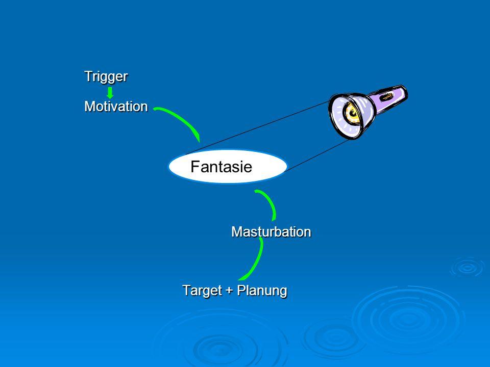 Trigger Fantasie Motivation Masturbation Target + Planung