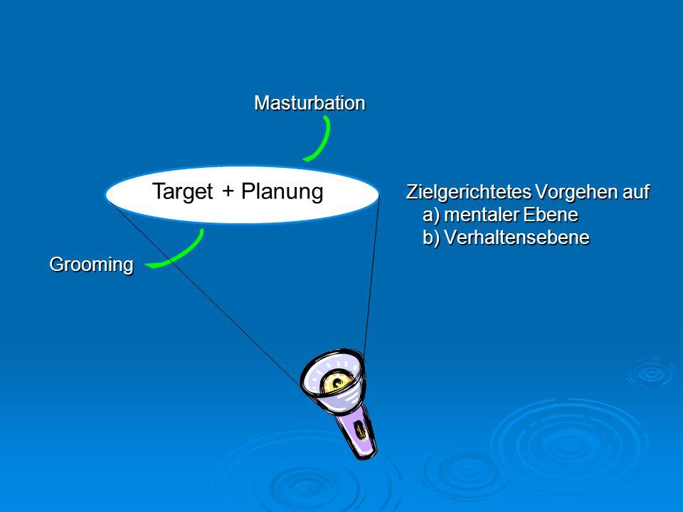 Target + Planung Masturbation