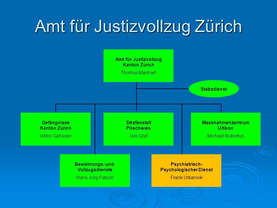 Amt für Justizvollzug Zürich