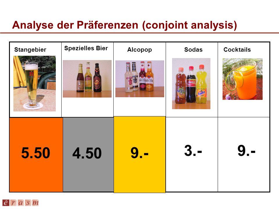 Analyse der Präferenzen (conjoint analysis)