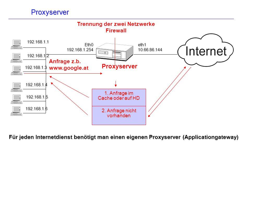 Trennung der zwei Netzwerke