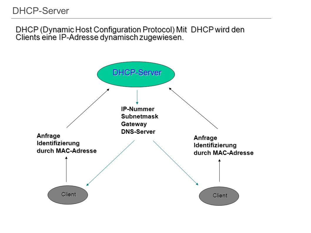 DHCP-Server DHCP (Dynamic Host Configuration Protocol) Mit DHCP wird den Clients eine IP-Adresse dynamisch zugewiesen.