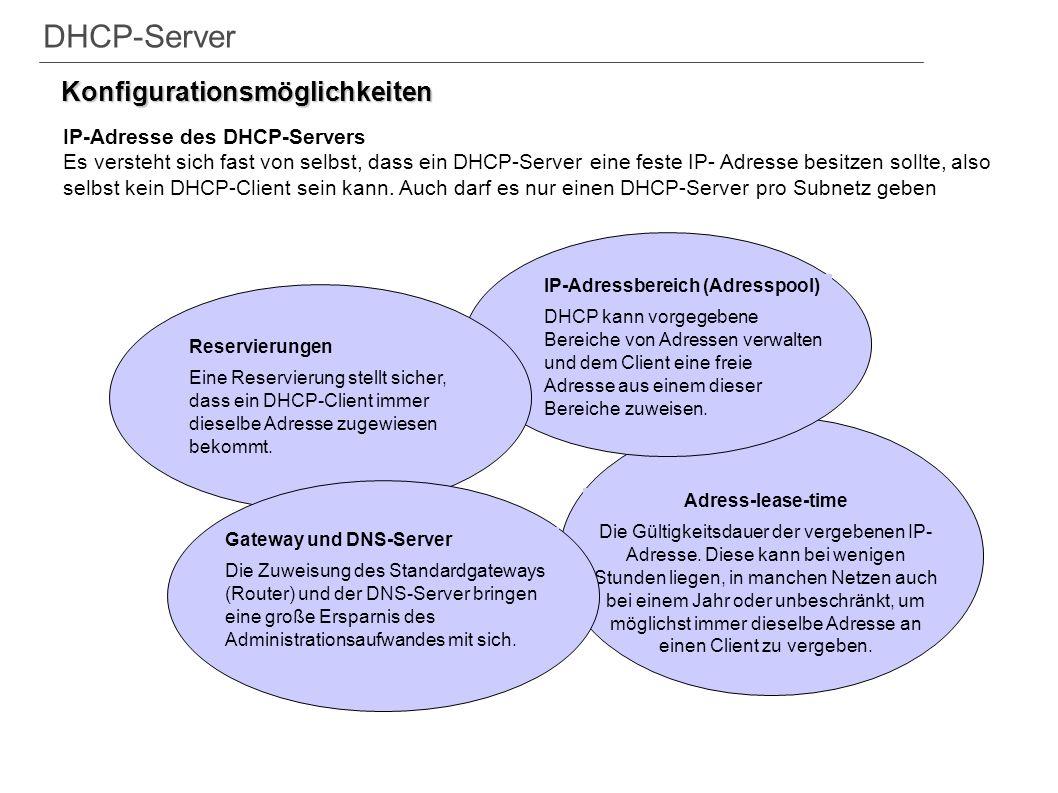 DHCP-Server Konfigurationsmöglichkeiten IP-Adresse des DHCP-Servers
