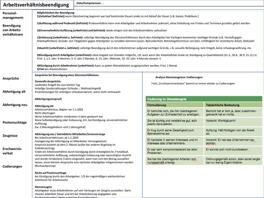 Pm Bedarfsplanung Personal Management Zielekompetenzen Ppt