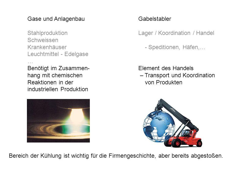 Gase und Anlagenbau Stahlproduktion. Schweissen. Krankenhäuser. Leuchtmittel - Edelgase. …