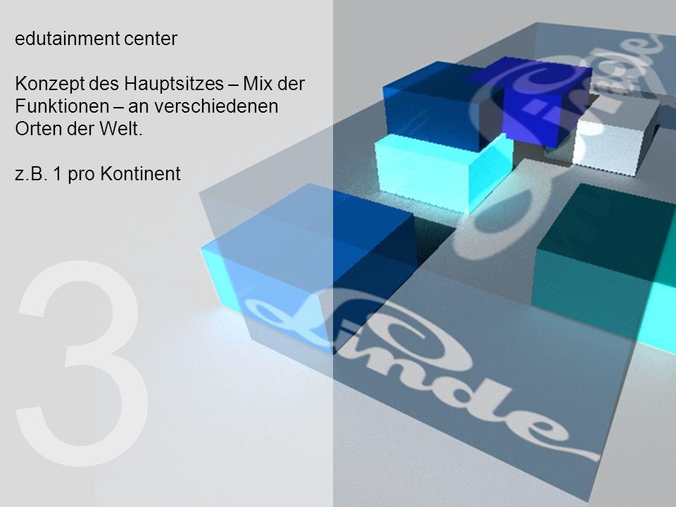 edutainment center Konzept des Hauptsitzes – Mix der Funktionen – an verschiedenen Orten der Welt. z.B. 1 pro Kontinent.