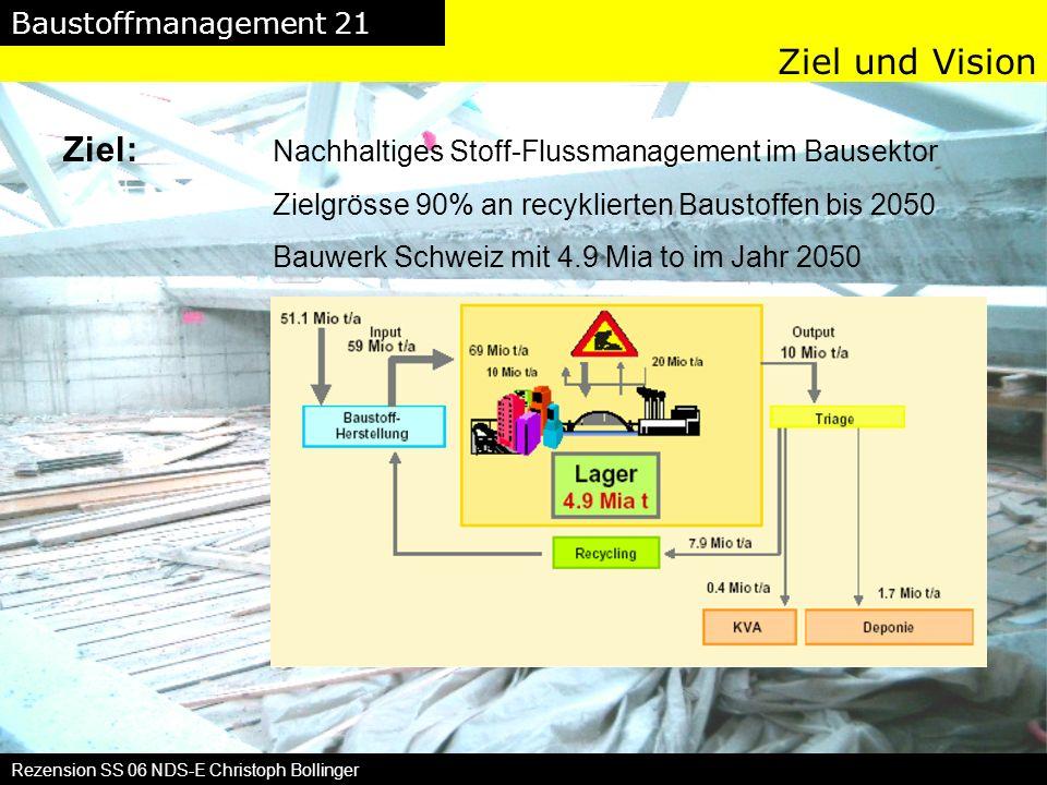 Ziel: Nachhaltiges Stoff-Flussmanagement im Bausektor