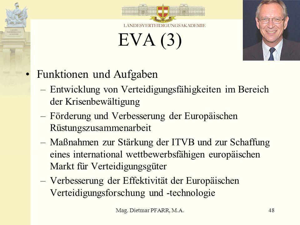 EVA (3) Funktionen und Aufgaben