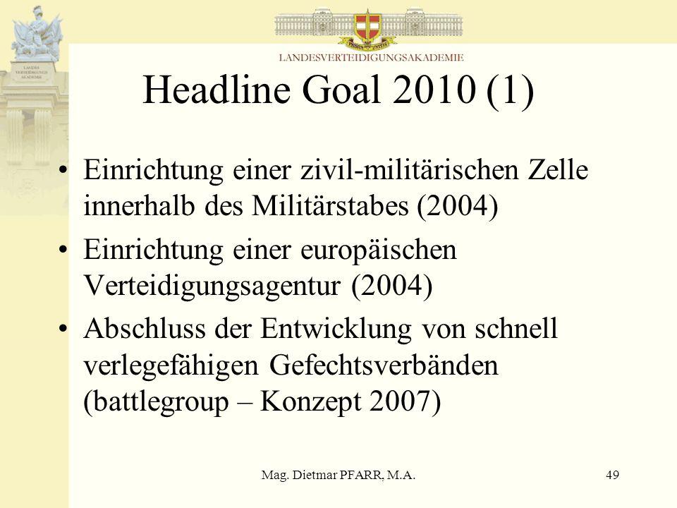 Headline Goal 2010 (1) Einrichtung einer zivil-militärischen Zelle innerhalb des Militärstabes (2004)