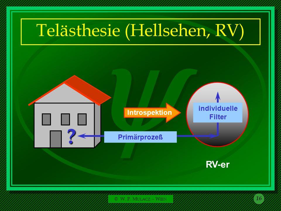 Telästhesie (Hellsehen, RV)