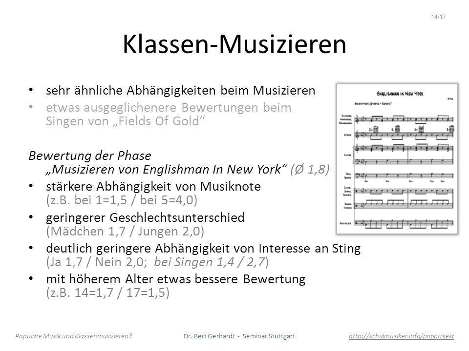Klassen-Musizieren sehr ähnliche Abhängigkeiten beim Musizieren