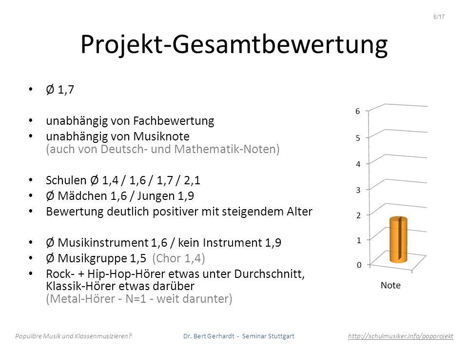 Projekt-Gesamtbewertung