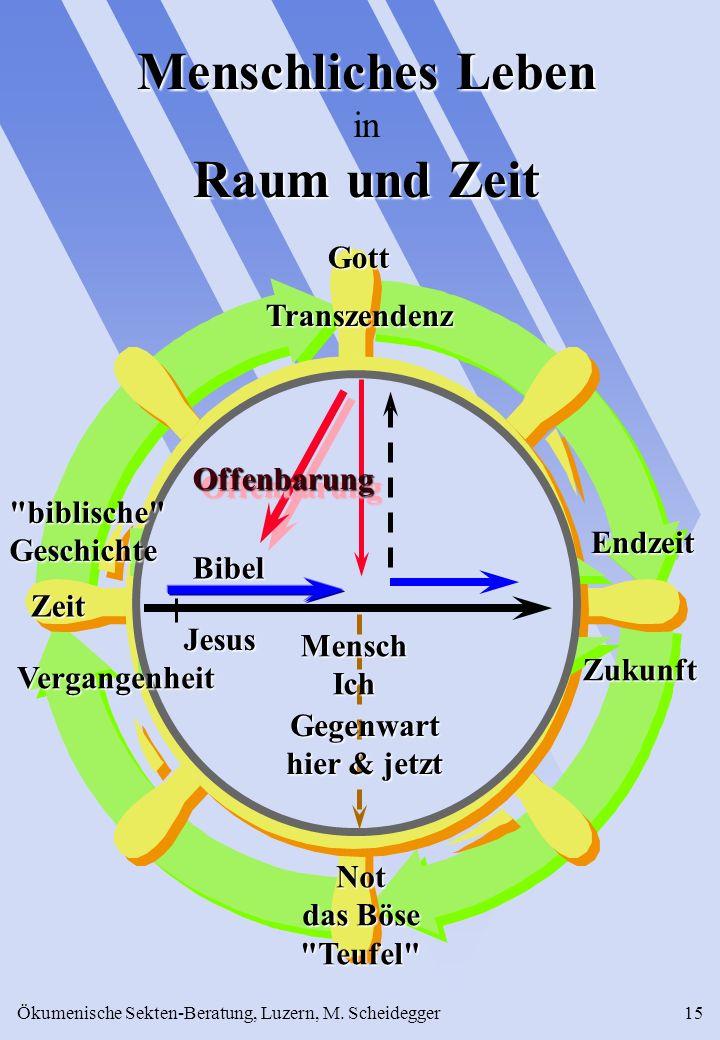 Menschliches Leben Raum und Zeit in Gott Transzendenz Offenbarung