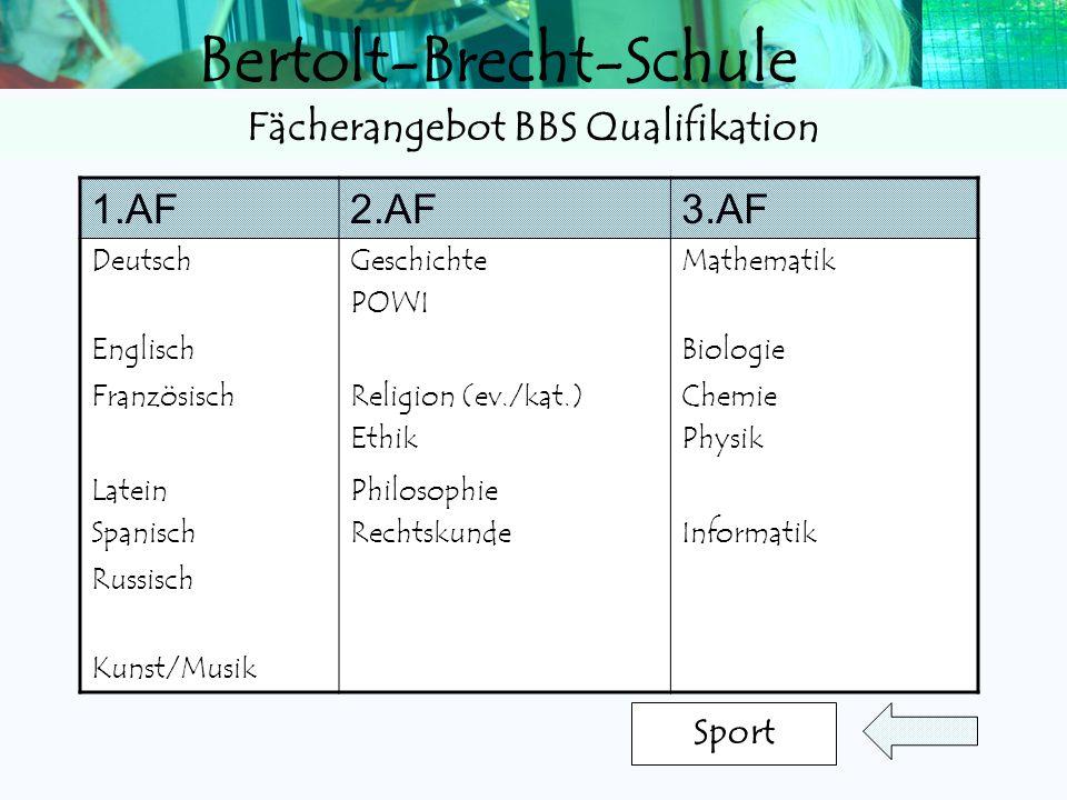 Fächerangebot BBS Qualifikation