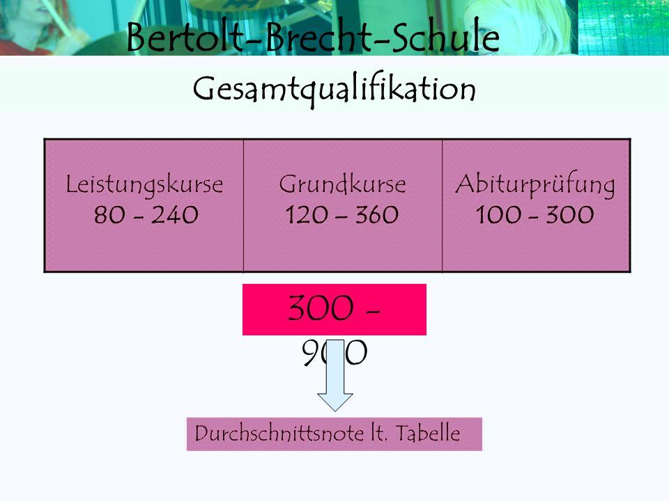 300 - 900 Gesamtqualifikation Leistungskurse 80 - 240