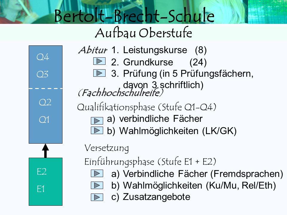 Aufbau Oberstufe Abitur 1. Leistungskurse (8) 2. Grundkurse (24) Q4