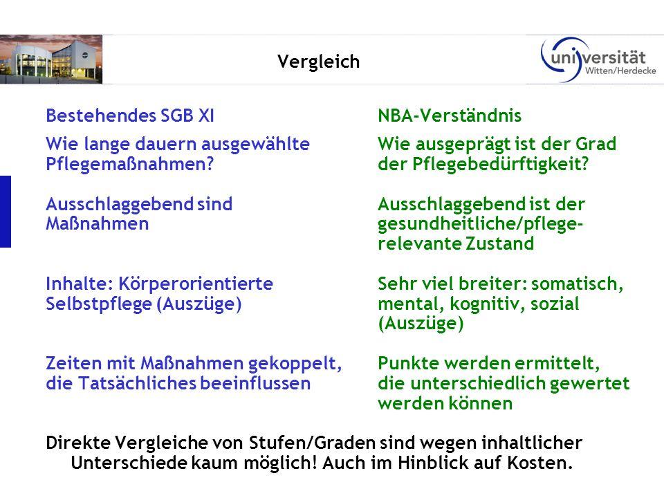 Vergleich Bestehendes SGB XI NBA-Verständnis. Wie lange dauern ausgewählte Wie ausgeprägt ist der Grad.