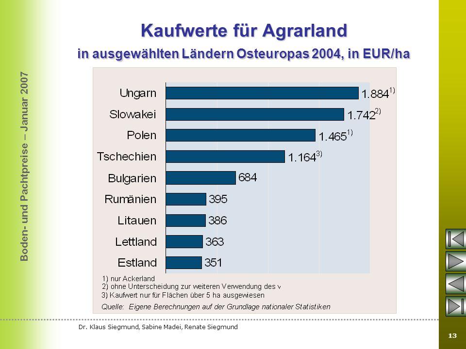 Kaufwerte für Agrarland in ausgewählten Ländern Osteuropas 2004, in EUR/ha