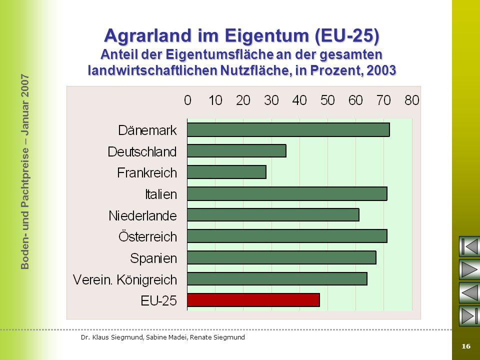 Agrarland im Eigentum (EU-25)