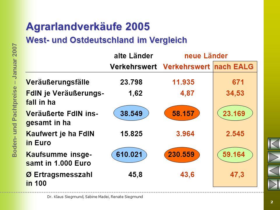 Agrarlandverkäufe 2005 West- und Ostdeutschland im Vergleich