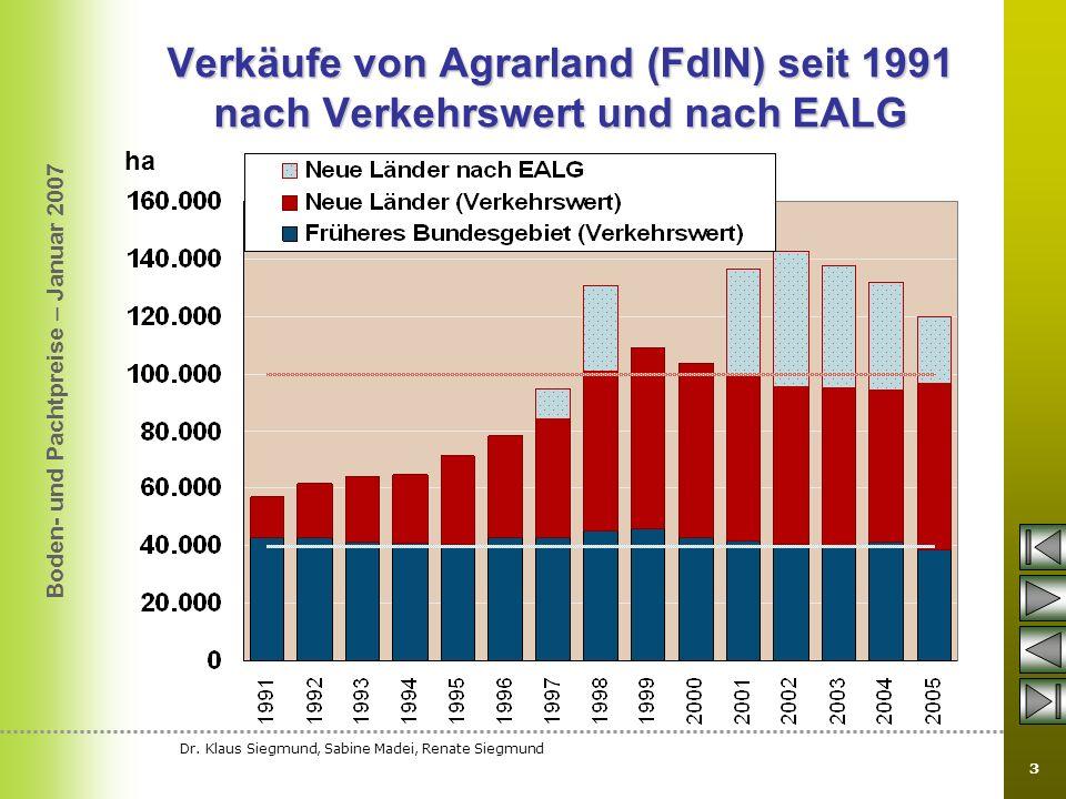 Verkäufe von Agrarland (FdlN) seit 1991 nach Verkehrswert und nach EALG