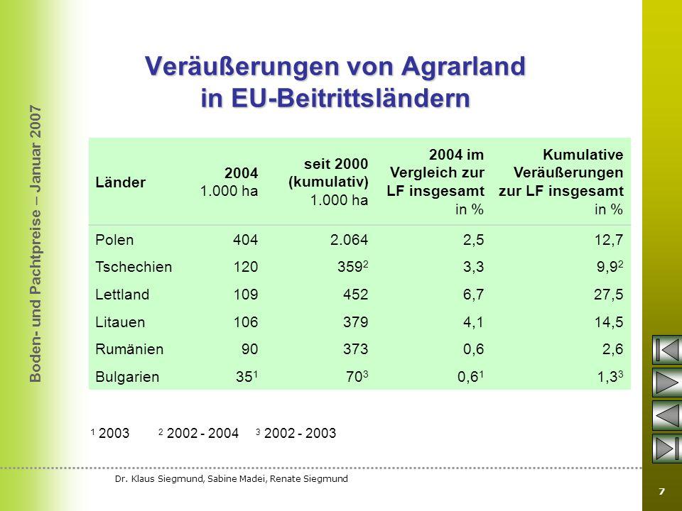 Veräußerungen von Agrarland in EU-Beitrittsländern