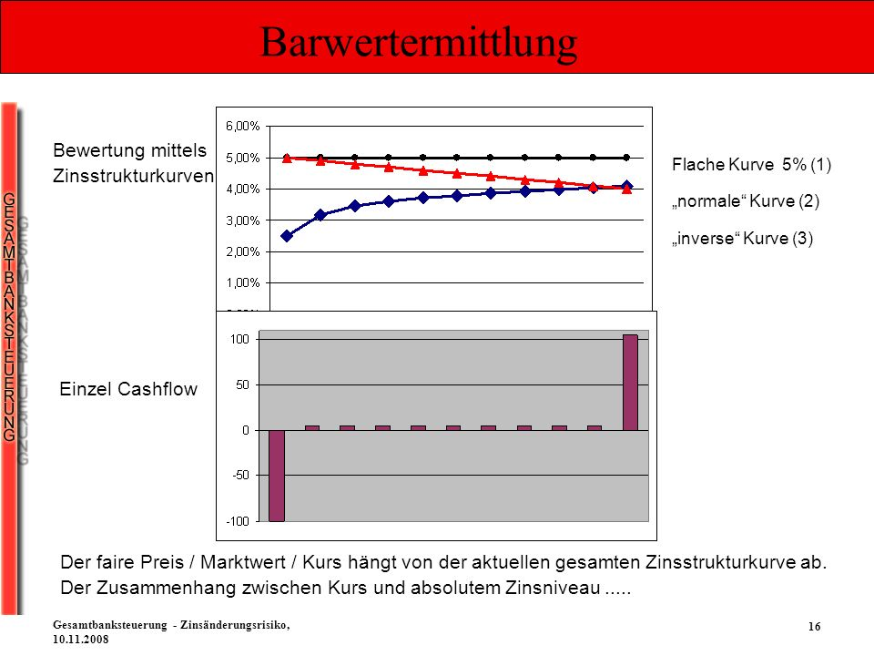 Barwertermittlung Bewertung mittels Zinsstrukturkurven Einzel Cashflow