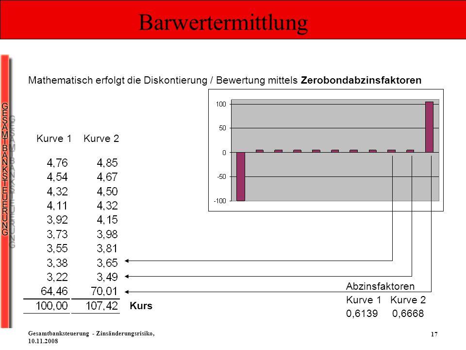 Barwertermittlung Mathematisch erfolgt die Diskontierung / Bewertung mittels Zerobondabzinsfaktoren.