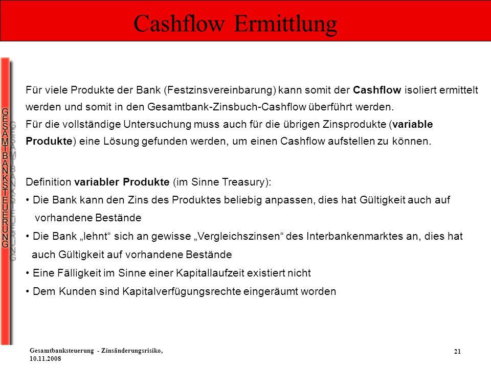 Cashflow Ermittlung