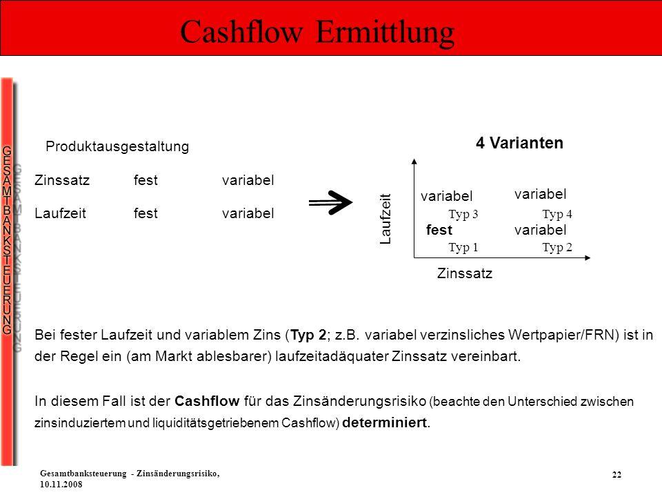 Cashflow Ermittlung 4 Varianten Produktausgestaltung Zinssatz fest