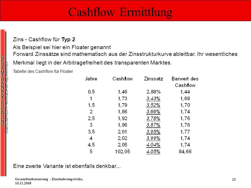 Cashflow Ermittlung Zins - Cashflow für Typ 2