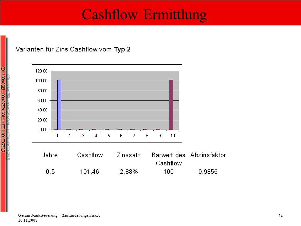 Cashflow Ermittlung Varianten für Zins Cashflow vom Typ 2