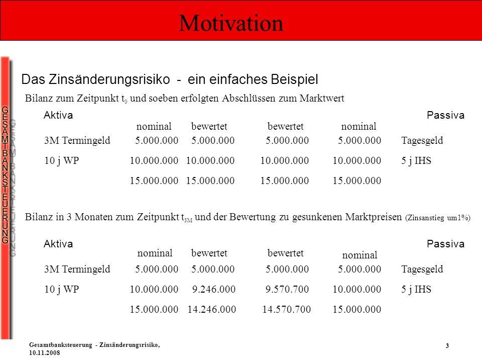 Motivation Das Zinsänderungsrisiko - ein einfaches Beispiel