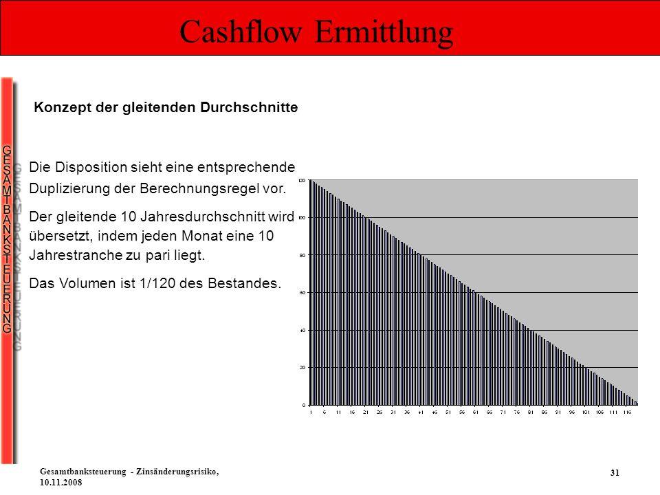 Cashflow Ermittlung Konzept der gleitenden Durchschnitte