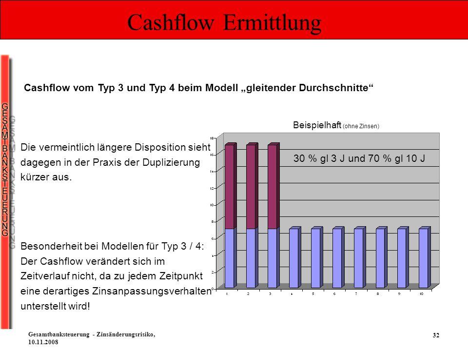 """Cashflow Ermittlung Cashflow vom Typ 3 und Typ 4 beim Modell """"gleitender Durchschnitte Beispielhaft (ohne Zinsen)"""