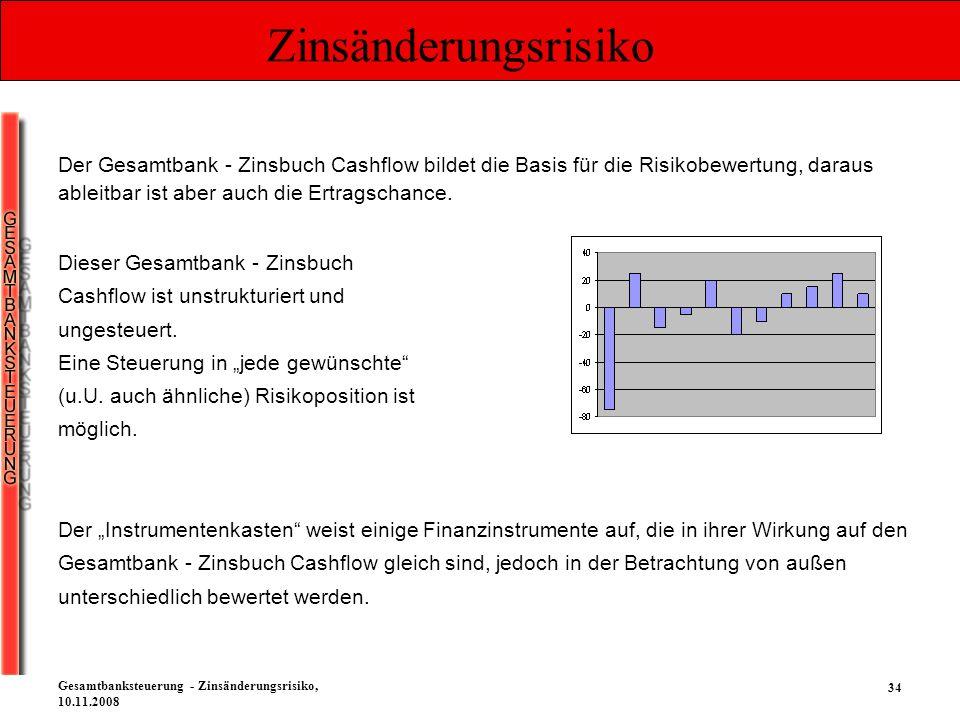 Zinsänderungsrisiko Der Gesamtbank - Zinsbuch Cashflow bildet die Basis für die Risikobewertung, daraus ableitbar ist aber auch die Ertragschance.