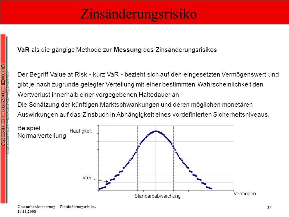 Zinsänderungsrisiko VaR als die gängige Methode zur Messung des Zinsänderungsrisikos.