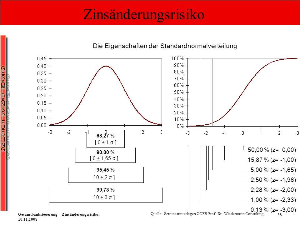 Die Eigenschaften der Standardnormalverteilung