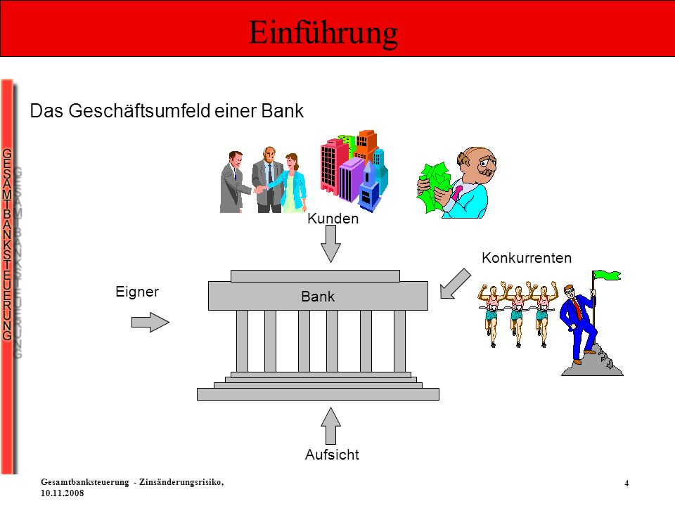 Einführung Das Geschäftsumfeld einer Bank Kunden Konkurrenten Eigner