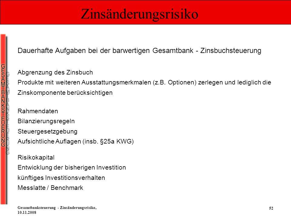 Zinsänderungsrisiko Dauerhafte Aufgaben bei der barwertigen Gesamtbank - Zinsbuchsteuerung. Abgrenzung des Zinsbuch.