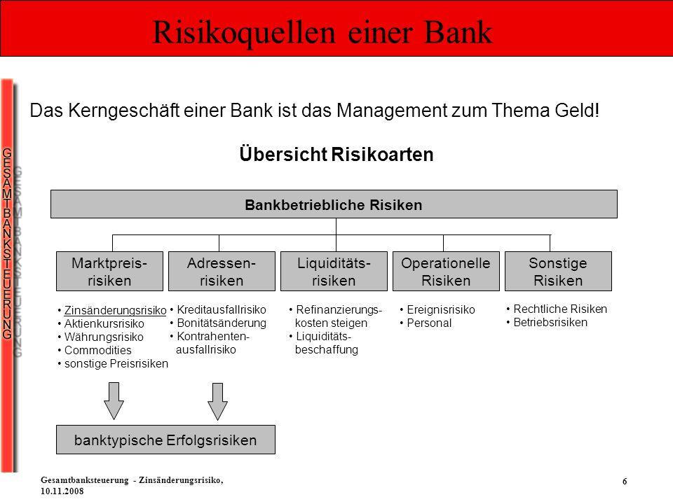 Risikoquellen einer Bank