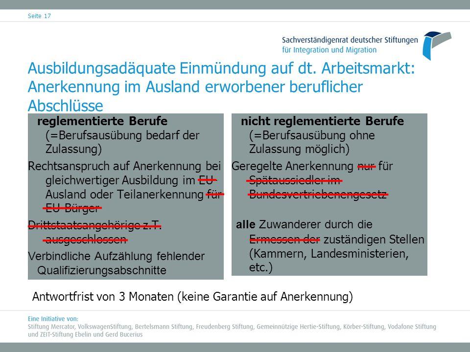 Seite 17Ausbildungsadäquate Einmündung auf dt. Arbeitsmarkt: Anerkennung im Ausland erworbener beruflicher Abschlüsse.