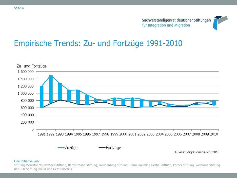 Empirische Trends: Zu- und Fortzüge 1991-2010